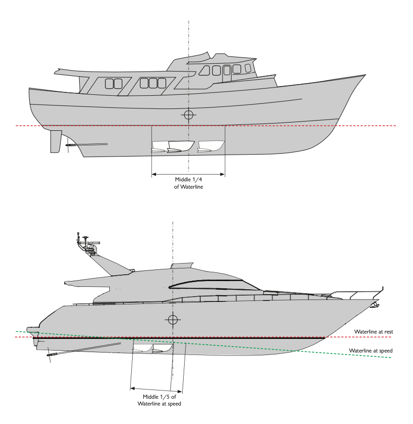 Graphic showing displacement boat and boat that planes
