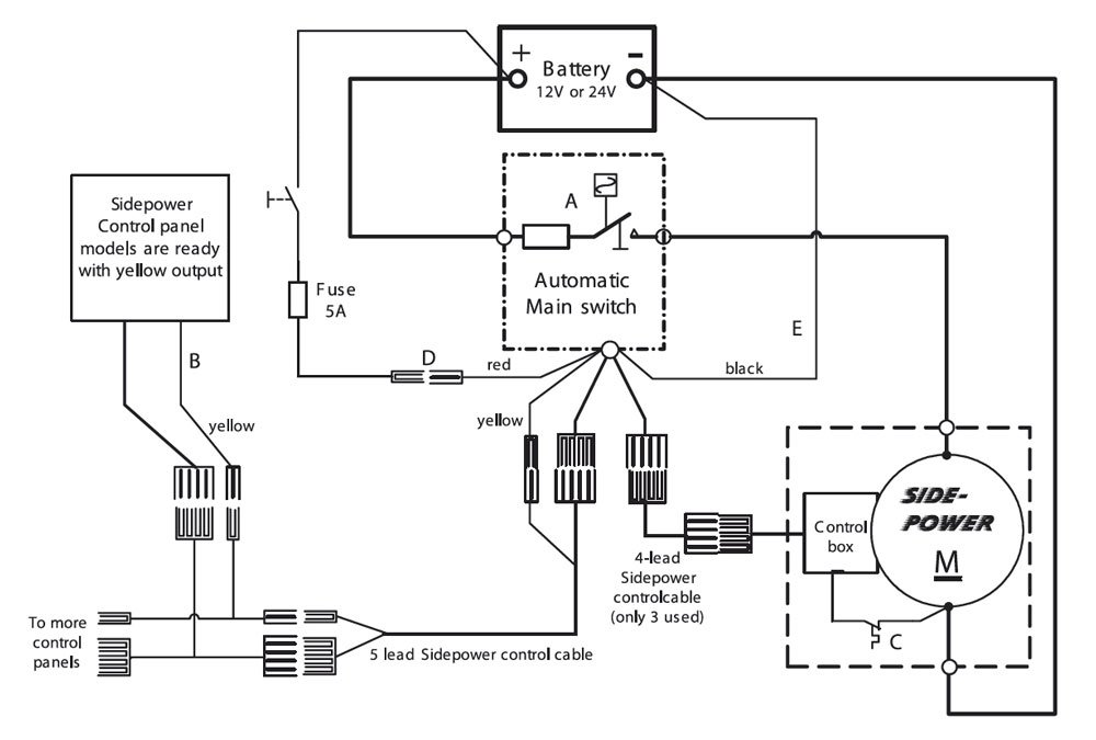 wiring_diagram_Side-Power_thruster_system_with_automatic_main_switch